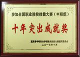 参加全国职业技能大赛(中职组)十年突出成就奖